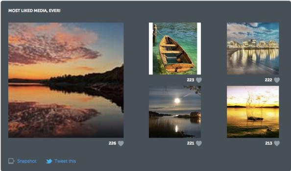 Oversikt over de 5 best likte bildene på Visit Sørlandets konto på Instagram